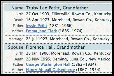 Teri Pettit's Genealogy